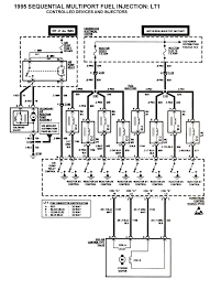 wiring diagrams and pinouts brianesser com 95 sequential injector harness wiring · 96 camaro