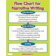 writing essay personal narrative custom paper help writing essay personal narrative