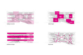 images about architecture diagrams on pinterest   library    learn more at buckswork files wordpress com