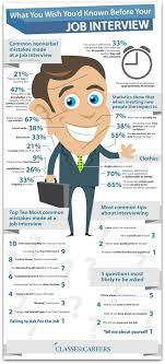 agc media interview tips and techniques interview tips techniques