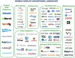 top 10 mobile ad networks