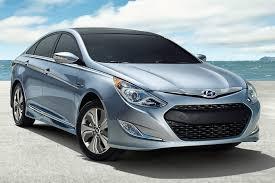 Hyundai Maintenance Schedule Maintenance Schedule For 2014 Hyundai Sonata Hybrid Openbay