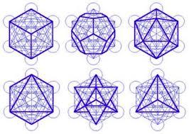 Resultado de imagem para geometra platonico