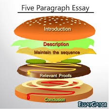 five paragraph essaypng the five paragraph essay you guessed it right comprises five paragraphs a classic format for compositions it sets up the groundwork and firms your base
