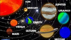 Image result for pictures of the solar system