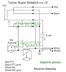 wiring diagram maker wiring wiring diagrams wiring diagram maker 53395d1451100800 turner sidekick