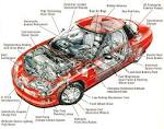 Images & Illustrations of car part