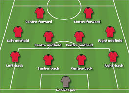 bbc sport   football   laws  amp  equipment   positions guide  who is    graphic showing a team formation