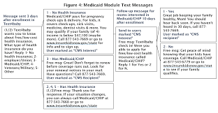 profiles of medicaid outreach and enrollment strategies using figure 4 medicaid module text messages