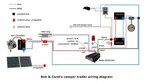 dual battery isolator switch wiring diagram wiring diagram dual battery isolator wiring diagram