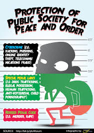 cybercrimes covered under cybercrime prevention act republic protection of public safety for peace and order