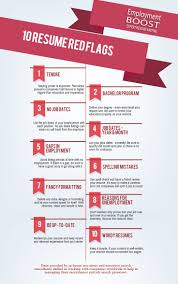 17 best images about resume mistakes the ultimate collection on 10 resume red flags jobs resume career