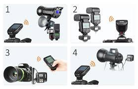<b>Радиосинхронизатор Godox Xpro-C TTL</b> для Canon купить в Фото ...
