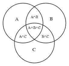 venndiagram tka   r cos    d  r  r    dr  r cos    d  r  r    dr      sqrt   d r r  d r r  d r r  d r r