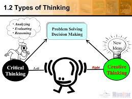 types of thinking problem