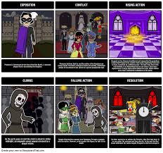 the masque of the red death by edgar allan poe summary a common death