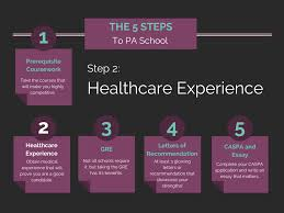 how to direct patient care experience physician assistant healthcare experience required for pa school the ultimate guide