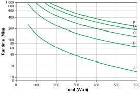 <b>APC Smart</b>-<b>UPS SMX750I</b>