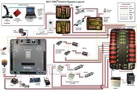 team358 org robotic eagles first® robotics competition frc roborio wiring diagram roborio specs