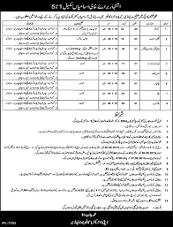 govt jobs in education department rawalpindi punjab new caretaker junior clerk and others required in education department rawalpindi