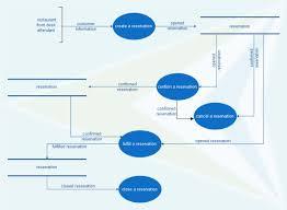 database model diagram   database diagram solutionsdatabase model diagram examples