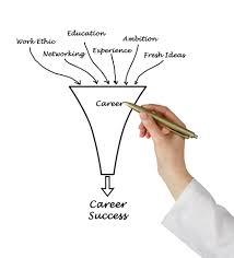 career success not an overnight event a blue ribbon resume diagram of career success