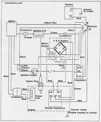 1994 ez go gas golf cart wiring diagram 1994 image ez go golf cart ignition switch wiring diagram wiring diagram on 1994 ez go gas golf