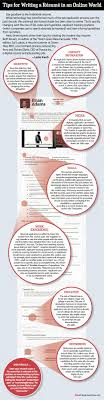 best images about a for the resume tips for writing a resume in an online world