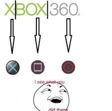 Xbox 360 via Relatably.com