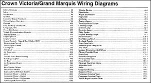 wiring diagram 2006 mercury grand marquis the wiring diagram 2010 ford crown victoria radio wiring diagram nodasystech wiring diagram · grand marquis wiring diagram also mercury