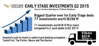venture intelligence vi updates