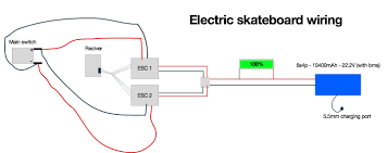 rc esc wiring diagram wiring diagram talking electronics xenon clic model boat plans description brushed motor wiring brushless diagram for rc boats source multi esc wiring 2bfly