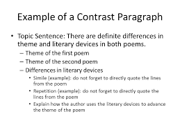 compare and contrast essay exampleparagraphs – introduction and
