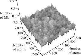 <b>Surface</b> properties of <b>ultra-thin</b> tetrahedral amorphous carbon films ...