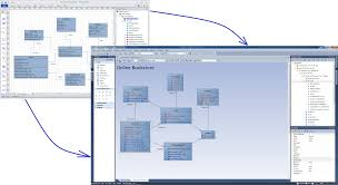 moving visio diagrams into enterprise architectfigure   step up from diagramming in visio  to modelling in enterprise architect