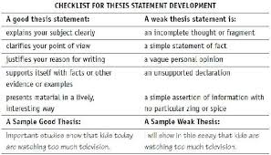 how to make a thesis statement help me make a thesis statement
