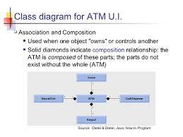 atm simulator       class diagram for atm
