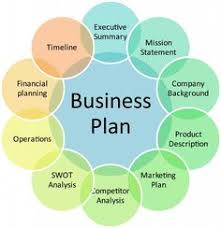 What Is a Business Plan    Bplans For a traditional business plan  you     d want to have Standard Financial Projections including projected Profit and Loss  Projected Cash Flow  and Projected
