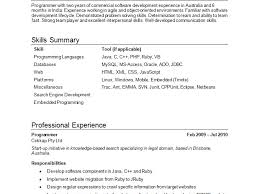 resume synonyms for manage cipanewsletter breakupus surprising resume examples microsoft word ziptogreencom