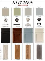 images kitchen colors pinterest wood