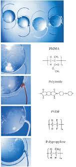 (Izak) Gross photographs showing 3-piece IOLs with <b>silicone</b> optics ...