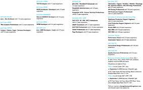 resume writing services in delhi bio data maker resume writing services in delhi avon resumes call 91 9889101010 resume writing services hyderabad persuasive essay