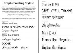 essay types examples
