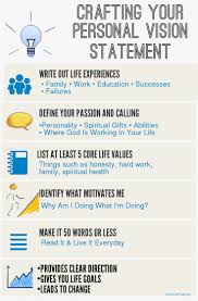crafting your personal vision statement inspiring and life crafting your personal vision statement inspiring and life changing infographics