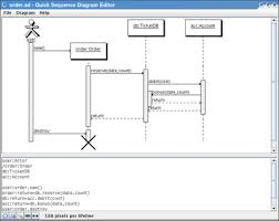 visio sequence diagram liry   printable wiring diagram schematic        quick sequence diagram editor on visio sequence diagram liry