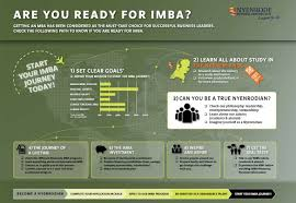 experience the mba events nyenrode business universiteit are you ready for imba jpg
