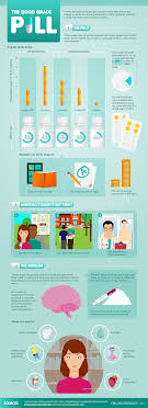 infographic on the good grade pills salvagente infographic on the good grade pills