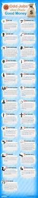 images about jobs infographics entrepreneur 1000 images about jobs infographics entrepreneur python and job seekers