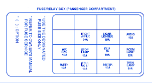 kia spectra 2006 engine compartment fuse box block circuit breaker kia spectra 2006 engine compartment fuse box block circuit breaker diagram