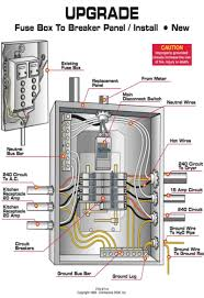 wiring from breaker box to outlet facbooik com House Breaker Box Wiring Diagram how to wire a new outlet from breaker box facbooik home breaker box wiring diagram